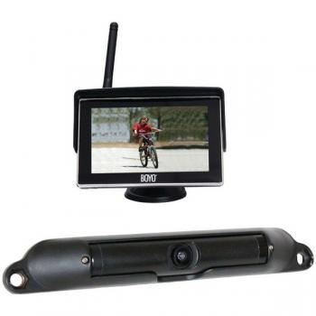 Automotive Video Cameras & Observation